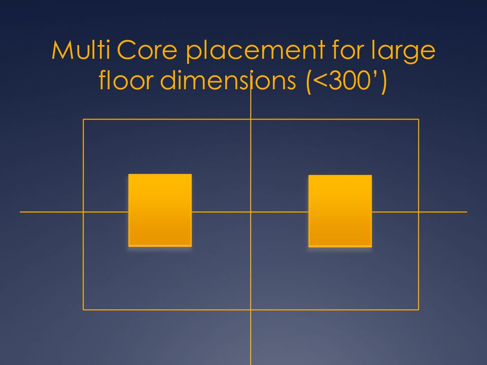 Multi Core placement for large floor dimensions (<300')