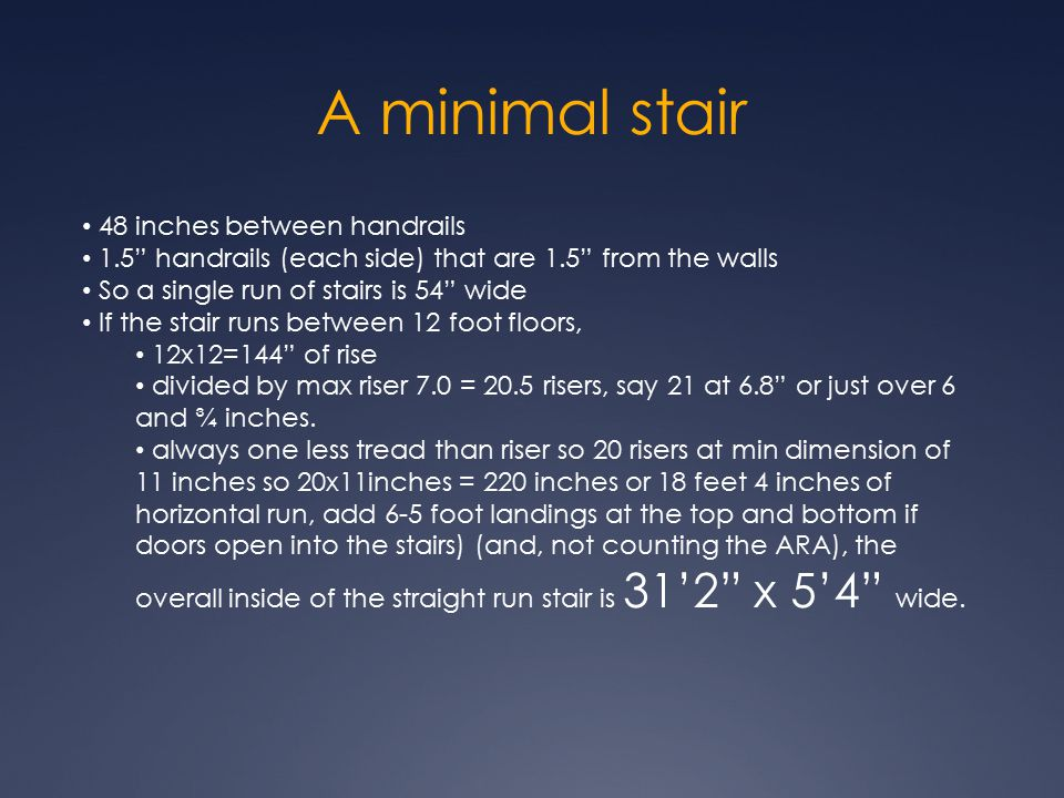 "A minimal stair 48 inches between handrails 1.5"" handrails (each side) that are 1.5"" from the walls So a single run of stairs is 54"" wide If the stair"