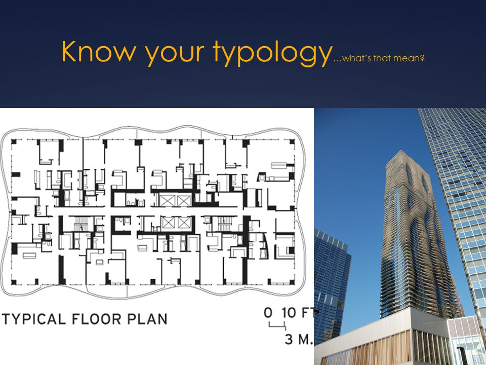 Know your typology …what's that mean?