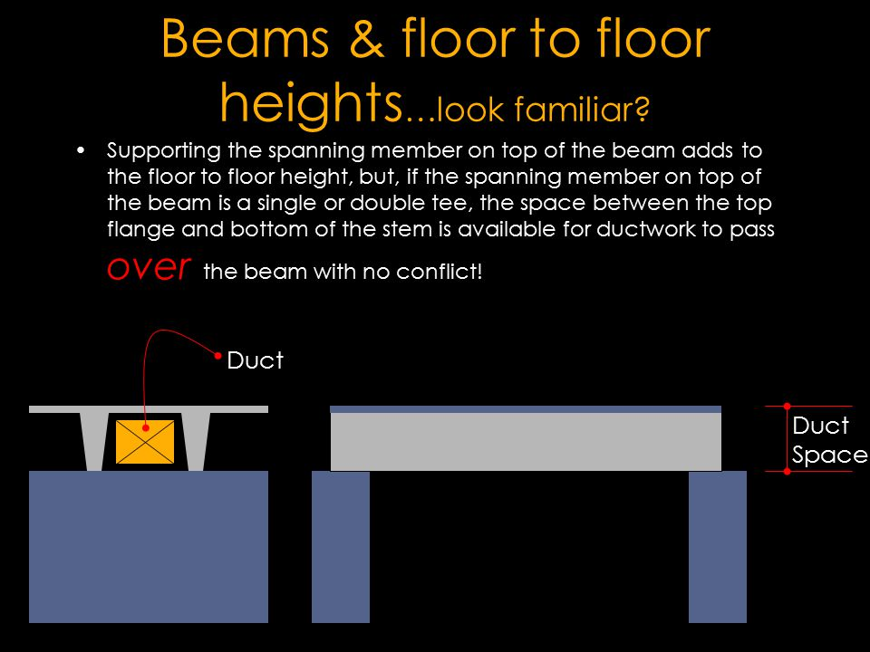 Beams & floor to floor heights …look familiar? Supporting the spanning member on top of the beam adds to the floor to floor height, but, if the spanni