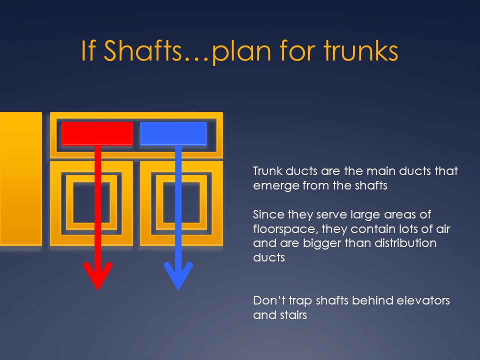 If Shafts…plan for trunks Don't trap shafts behind elevators and stairs Trunk ducts are the main ducts that emerge from the shafts Since they serve la
