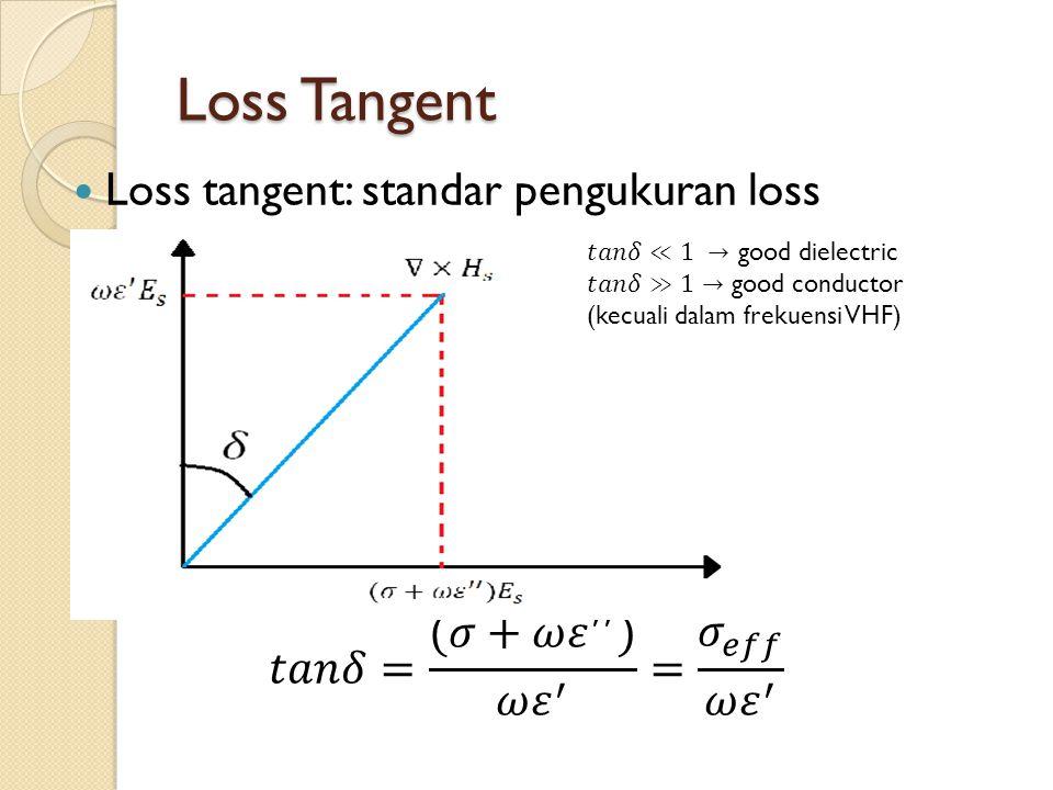 Loss Tangent