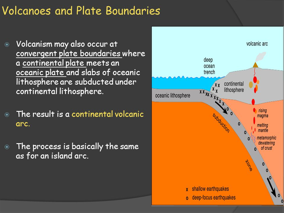 Volcanoes and Plate Boundaries  Volcanism may also occur at convergent plate boundaries where a continental plate meets an oceanic plate and slabs of