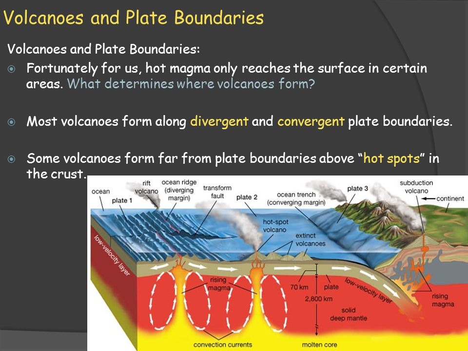 Volcanoes and Plate Boundaries Convergent Boundary Volcanism:  Volcanoes form at convergent plate boundaries where slabs of oceanic crust are pushed down into the mantle.