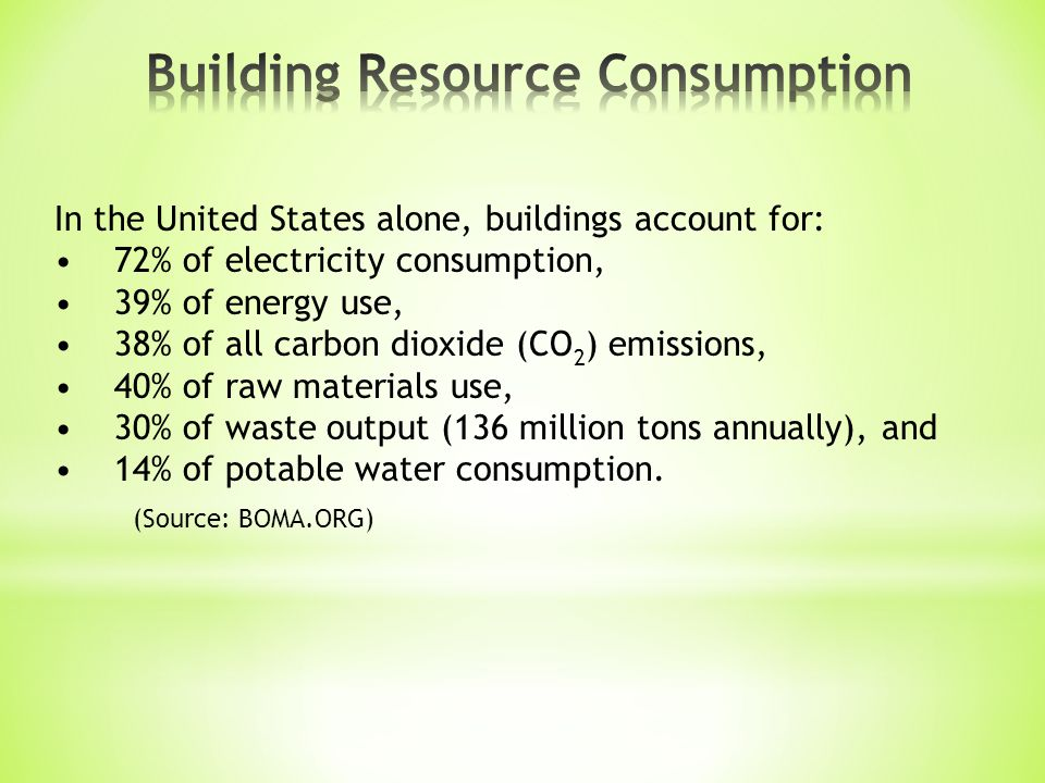In the United States alone, buildings account for: 72% of electricity consumption, 39% of energy use, 38% of all carbon dioxide (CO 2 ) emissions, 40% of raw materials use, 30% of waste output (136 million tons annually), and 14% of potable water consumption.