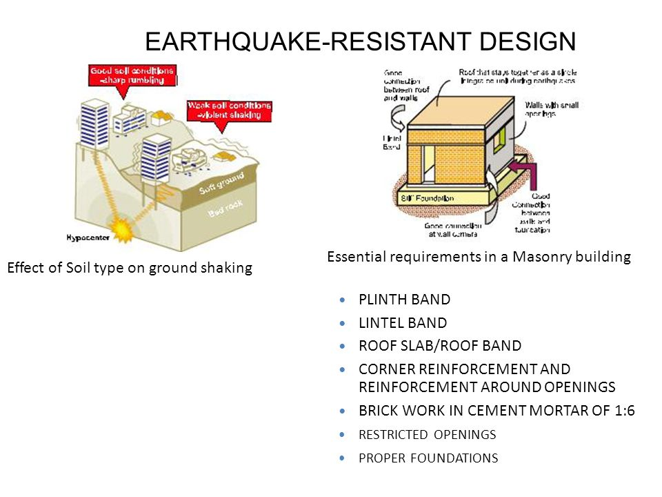 Effect of Soil type on ground shaking Essential requirements in a Masonry building PLINTH BAND LINTEL BAND ROOF SLAB/ROOF BAND CORNER REINFORCEMENT AND REINFORCEMENT AROUND OPENINGS BRICK WORK IN CEMENT MORTAR OF 1:6 RESTRICTED OPENINGS PROPER FOUNDATIONS EARTHQUAKE-RESISTANT DESIGN