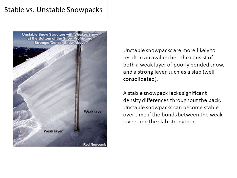 Stable vs. Unstable Snowpacks Unstable snowpacks are more likely to result in an avalanche. The consist of both a weak layer of poorly bonded snow, an