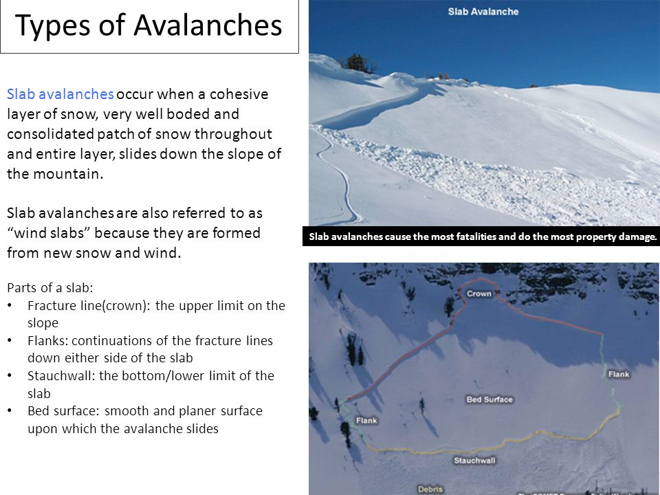 The two types of slab avalanches SOFTSOFT HARDHARD Soft slabs form when winds are relatively light and the snow has relatively low density.