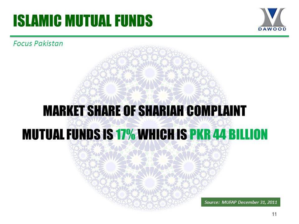 11 MARKET SHARE OF SHARIAH COMPLAINT MUTUAL FUNDS IS 17% WHICH IS PKR 44 BILLION Source: MUFAP December 31, 2011 ISLAMIC MUTUAL FUNDS Focus Pakistan