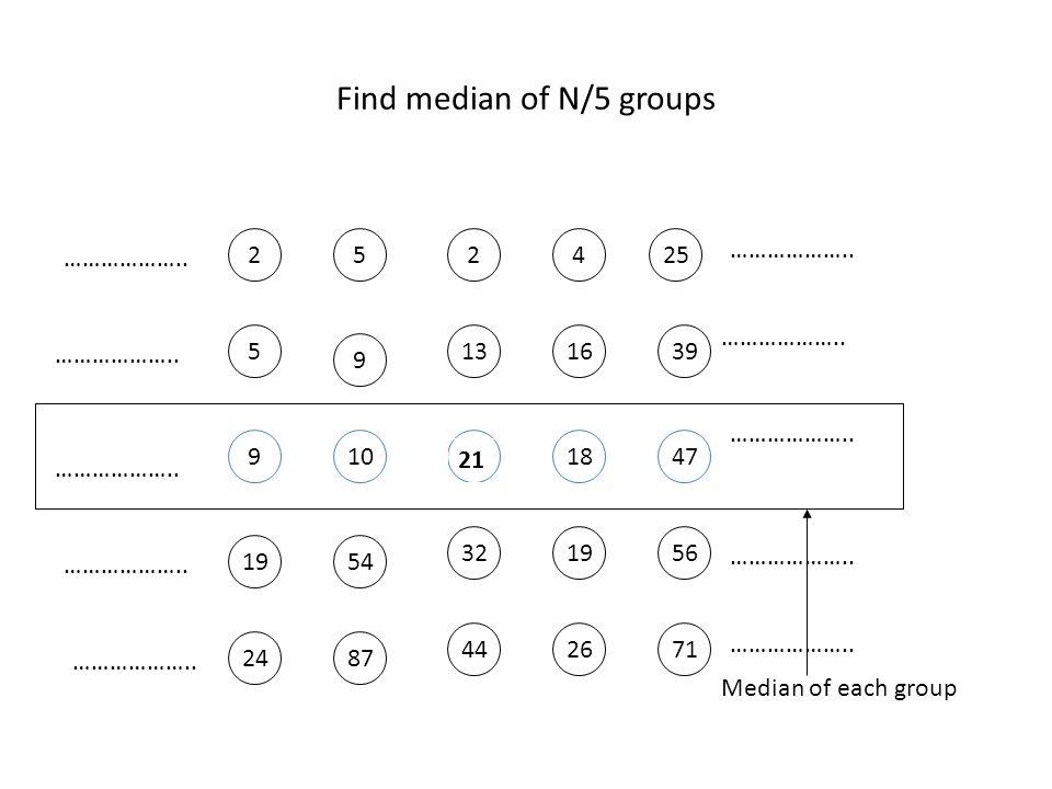 Find median of N/5 groups 5 9 19 24 2 87 54 10 9 5 44 32 13 2 26 19 18 16 4 71 56 47 39 25 ………………..