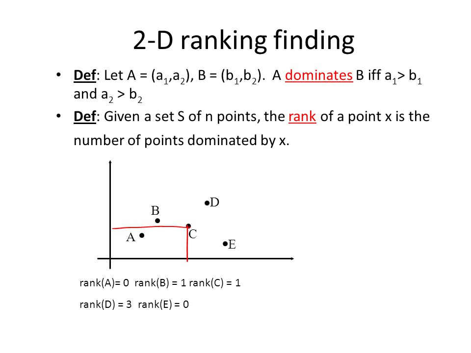 2-D ranking finding Def: Let A = (a 1,a 2 ), B = (b 1,b 2 ).