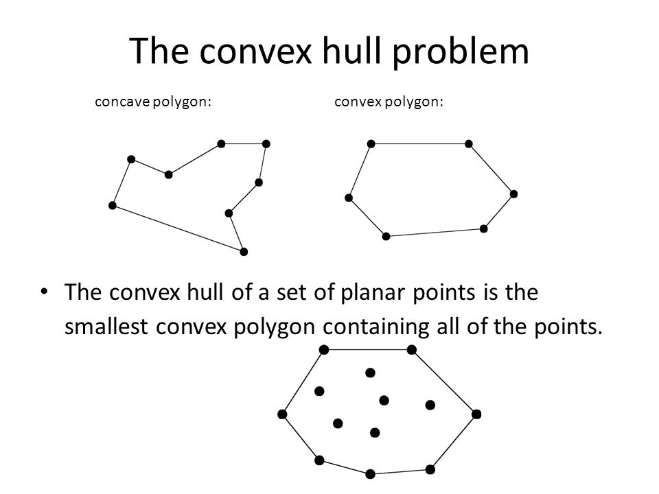 The convex hull problem The convex hull of a set of planar points is the smallest convex polygon containing all of the points. concave polygon:convex