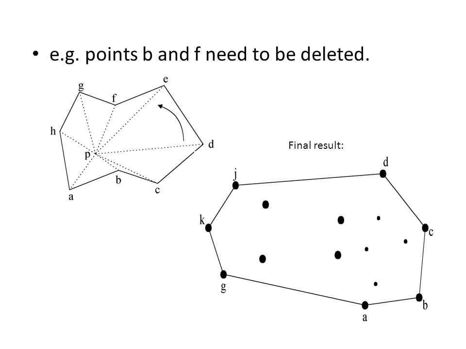 e.g. points b and f need to be deleted. Final result: