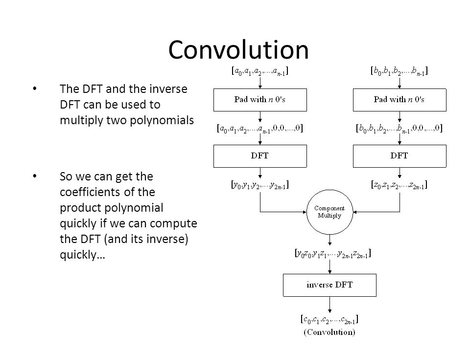 Convolution The DFT and the inverse DFT can be used to multiply two polynomials So we can get the coefficients of the product polynomial quickly if we can compute the DFT (and its inverse) quickly…