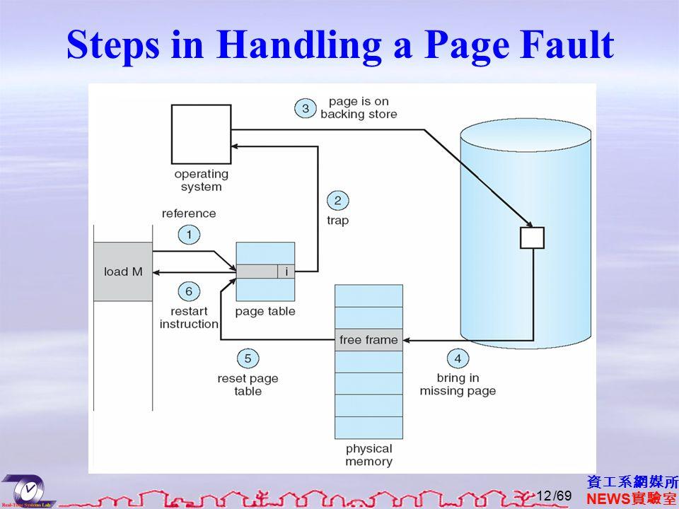 資工系網媒所 NEWS 實驗室 Steps in Handling a Page Fault /6912
