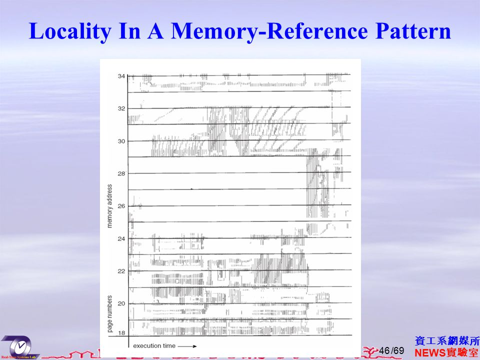 資工系網媒所 NEWS 實驗室 Locality In A Memory-Reference Pattern /6946