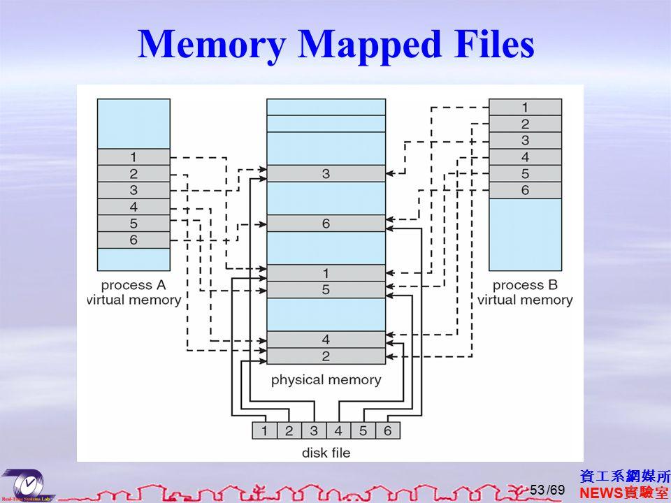 資工系網媒所 NEWS 實驗室 Memory Mapped Files /6953