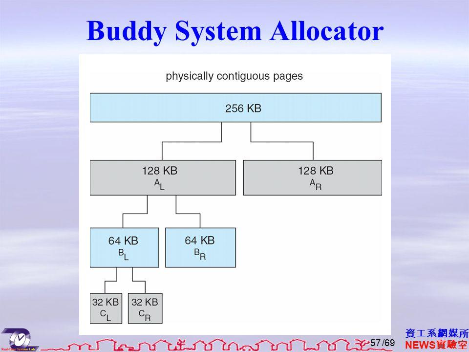 資工系網媒所 NEWS 實驗室 Buddy System Allocator /6957