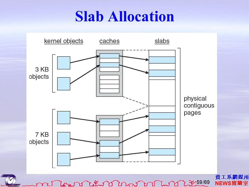 資工系網媒所 NEWS 實驗室 Slab Allocation /6959