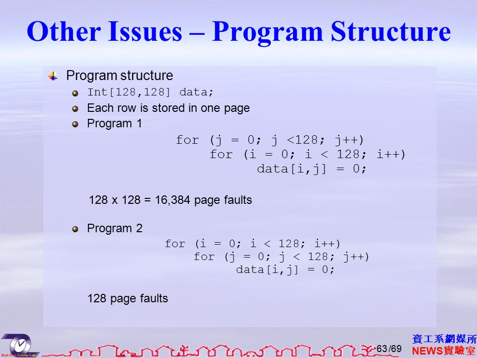 資工系網媒所 NEWS 實驗室 Other Issues – Program Structure Program structure Int[128,128] data; Each row is stored in one page Program 1 for (j = 0; j <128; j++) for (i = 0; i < 128; i++) data[i,j] = 0; 128 x 128 = 16,384 page faults Program 2 for (i = 0; i < 128; i++) for (j = 0; j < 128; j++) data[i,j] = 0; 128 page faults /6963