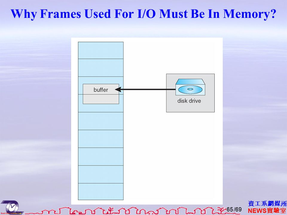 資工系網媒所 NEWS 實驗室 Why Frames Used For I/O Must Be In Memory /6965