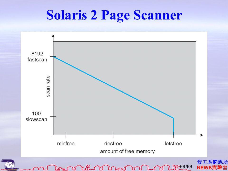 資工系網媒所 NEWS 實驗室 Solaris 2 Page Scanner /6969