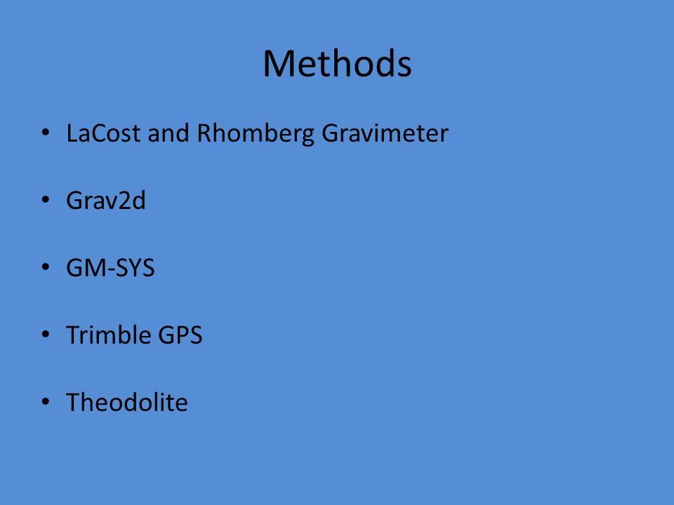 Methods LaCost and Rhomberg Gravimeter Grav2d GM-SYS Trimble GPS Theodolite