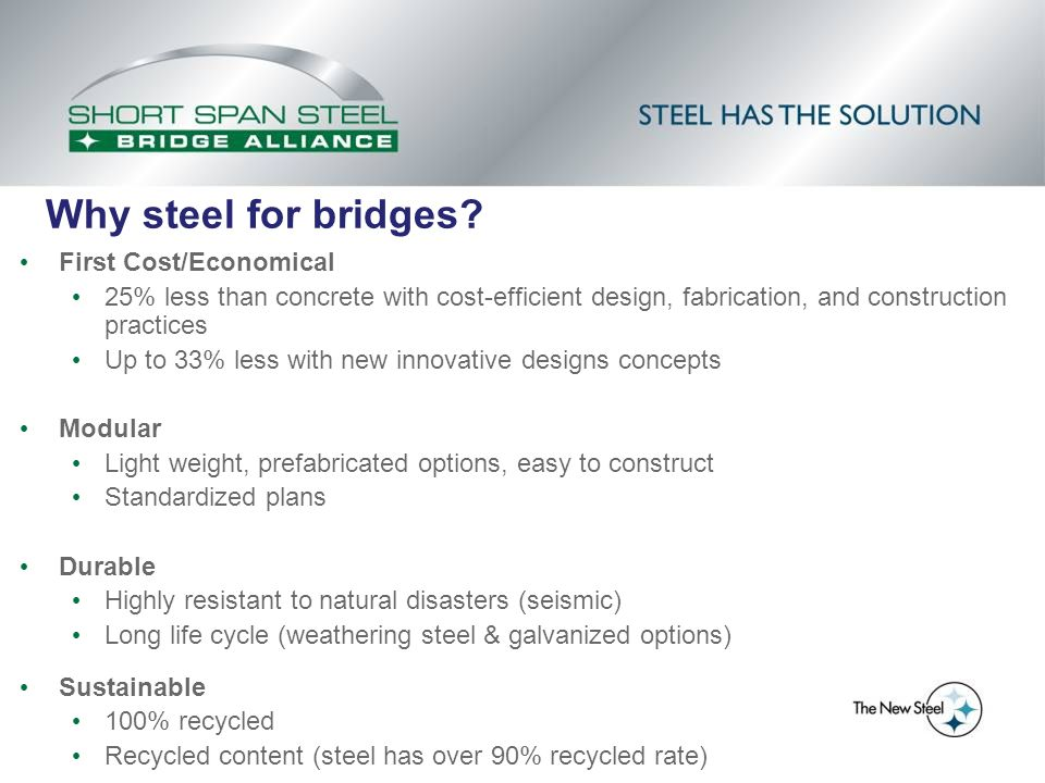 Short Span Steel Bridge Alliance Program officially started September 2007 Objective – make steel the material of choice for short span steel bridges.