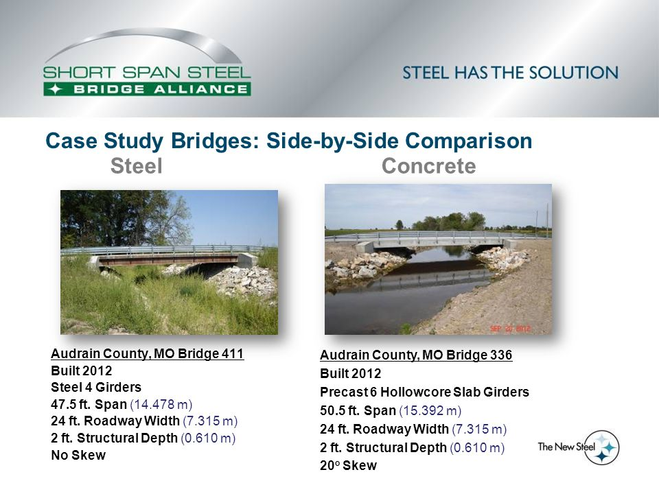 Case Study Bridges: Side-by-Side Comparison Audrain County, MO Bridge 411 Built 2012 Steel 4 Girders 47.5 ft.