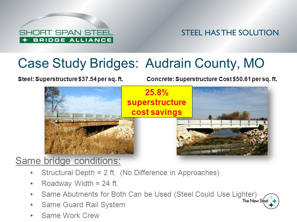 Case Study Bridges: Audrain County, MO Steel: Superstructure $37.54 per sq. ft.Concrete: Superstructure Cost $50.61 per sq. ft. Same bridge conditions