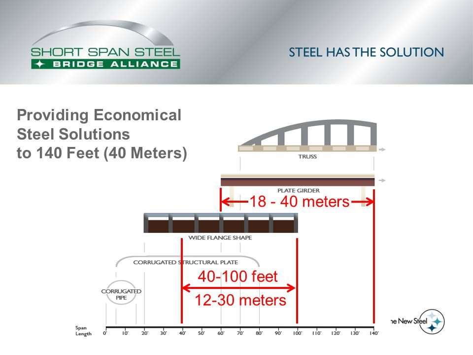 Providing Economical Steel Solutions to 140 Feet (40 Meters) 40-100 feet 12-30 meters 18 - 40 meters