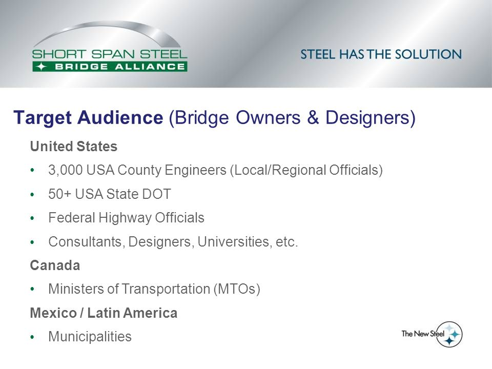 Target Audience (Bridge Owners & Designers) United States 3,000 USA County Engineers (Local/Regional Officials) 50+ USA State DOT Federal Highway Offi