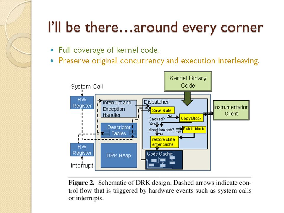 I'll be there…around every corner Full coverage of kernel code. Preserve original concurrency and execution interleaving.