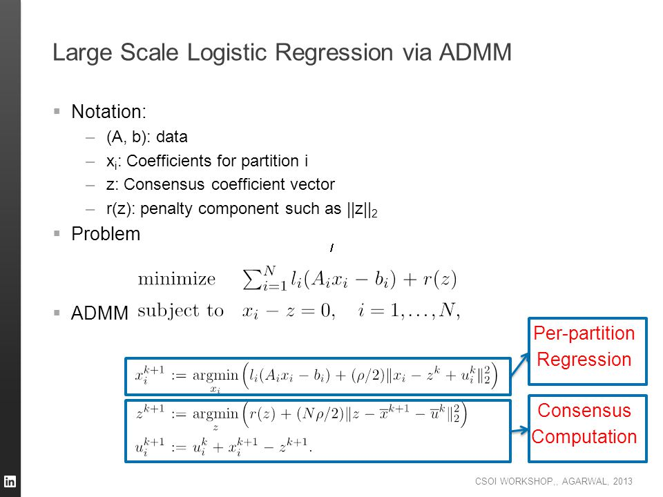 CSOI WORKSHOP,, AGARWAL, 2013 Large Scale Logistic Regression via ADMM  Notation: –(A, b): data –x i : Coefficients for partition i –z: Consensus coe