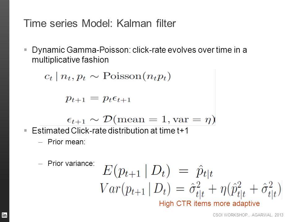 CSOI WORKSHOP,, AGARWAL, 2013 Time series Model: Kalman filter  Dynamic Gamma-Poisson: click-rate evolves over time in a multiplicative fashion  Est