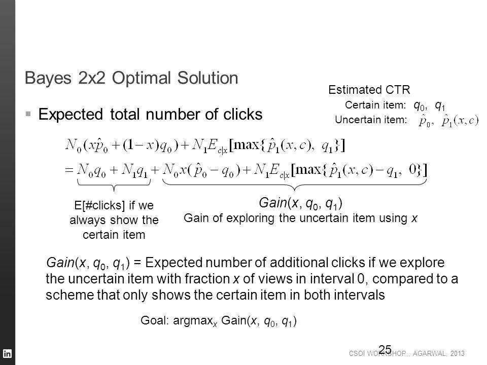 CSOI WORKSHOP,, AGARWAL, 2013 25 Bayes 2x2 Optimal Solution  Expected total number of clicks Gain(x, q 0, q 1 ) Gain of exploring the uncertain item
