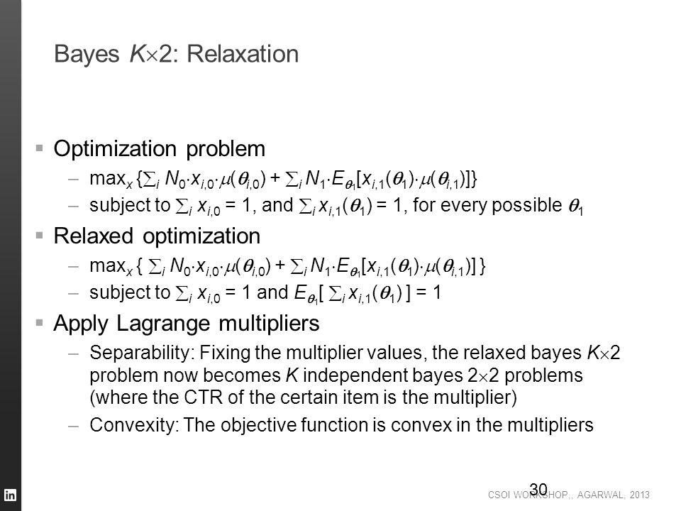 CSOI WORKSHOP,, AGARWAL, 2013 30 Bayes K  2: Relaxation  Optimization problem –max x {  i N 0  x i,0  (  i,0 ) +  i N 1  E  1 [x i,1 (  1 )
