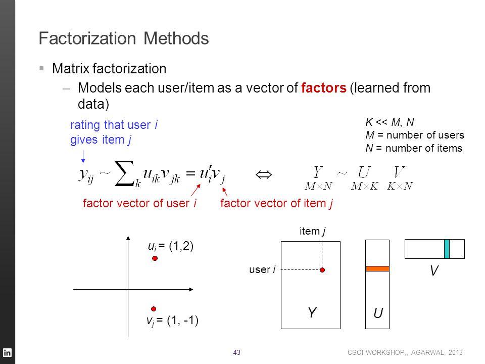 CSOI WORKSHOP,, AGARWAL, 2013 43 Factorization Methods  Matrix factorization –Models each user/item as a vector of factors (learned from data) K << M