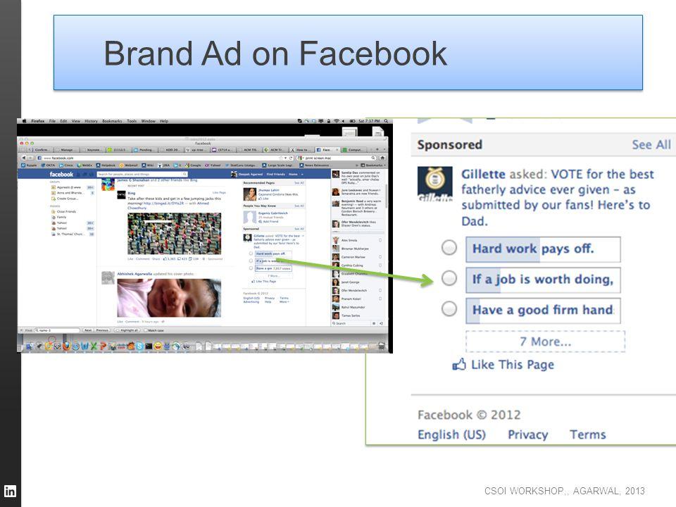 CSOI WORKSHOP,, AGARWAL, 2013 Brand Ad on Facebook
