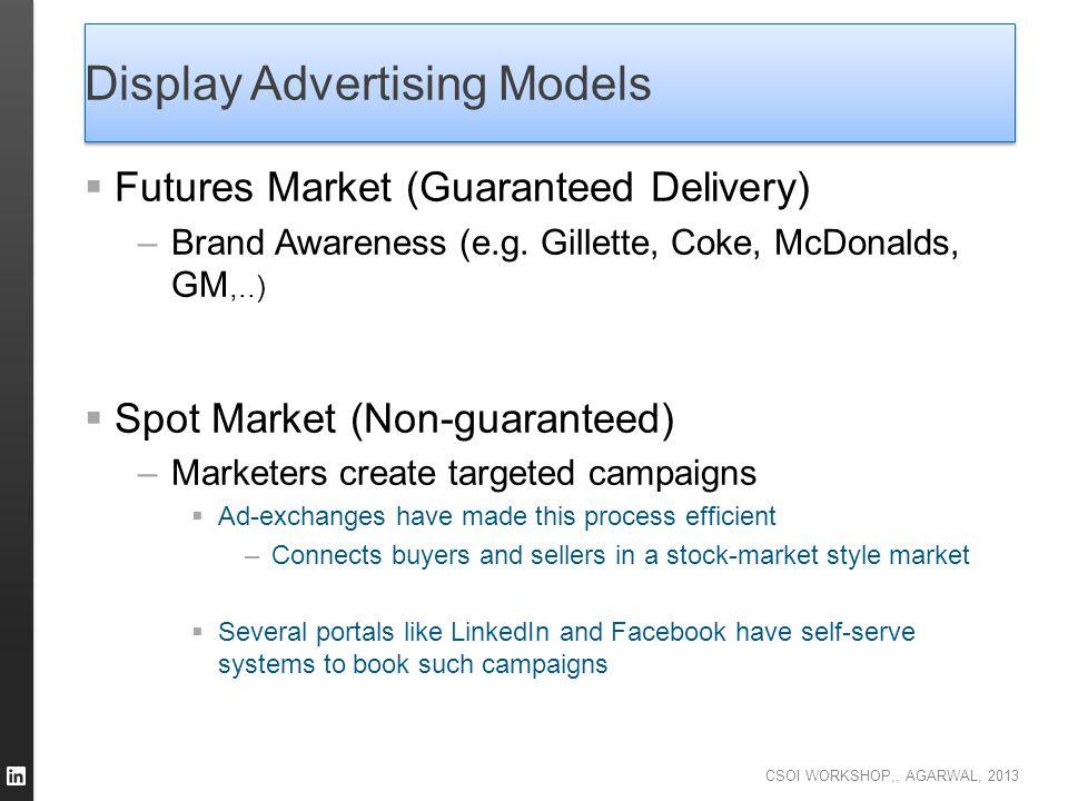 CSOI WORKSHOP,, AGARWAL, 2013 Display Advertising Models  Futures Market (Guaranteed Delivery) –Brand Awareness (e.g. Gillette, Coke, McDonalds, GM,.