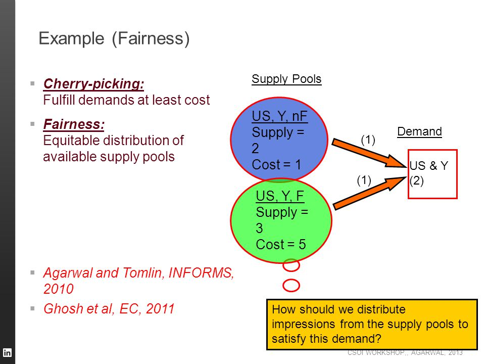 CSOI WORKSHOP,, AGARWAL, 2013 Example (Fairness)  Cherry-picking: Fulfill demands at least cost  Fairness: Equitable distribution of available suppl