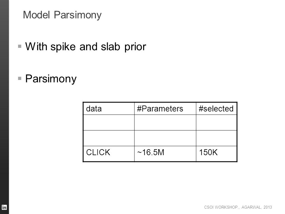 CSOI WORKSHOP,, AGARWAL, 2013 Model Parsimony  With spike and slab prior  Parsimony data#Parameters#selected CLICK~16.5M150K