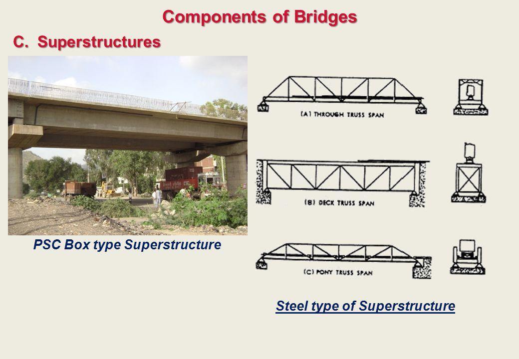 C.Superstructures Components of Bridges PSC Box type Superstructure Steel type of Superstructure