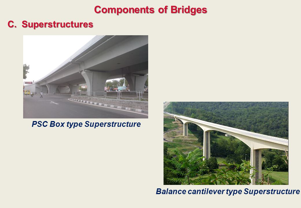 C.Superstructures Components of Bridges PSC Box type Superstructure Balance cantilever type Superstructure