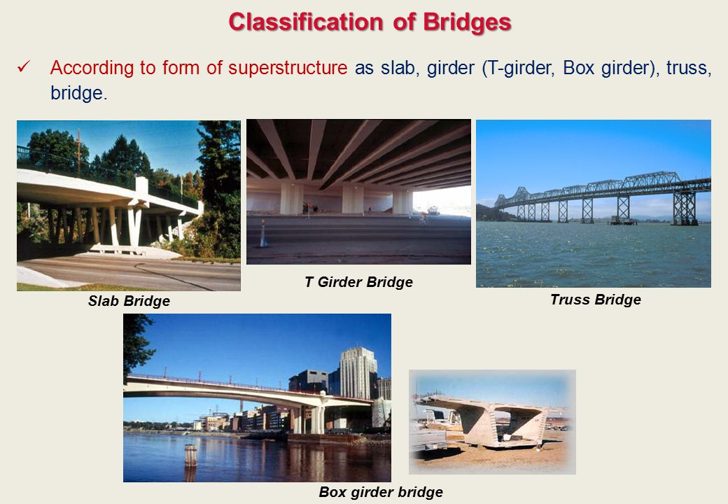 Classification of Bridges According to form of superstructure as slab, girder (T-girder, Box girder), truss, bridge. Slab Bridge Truss Bridge Box gird