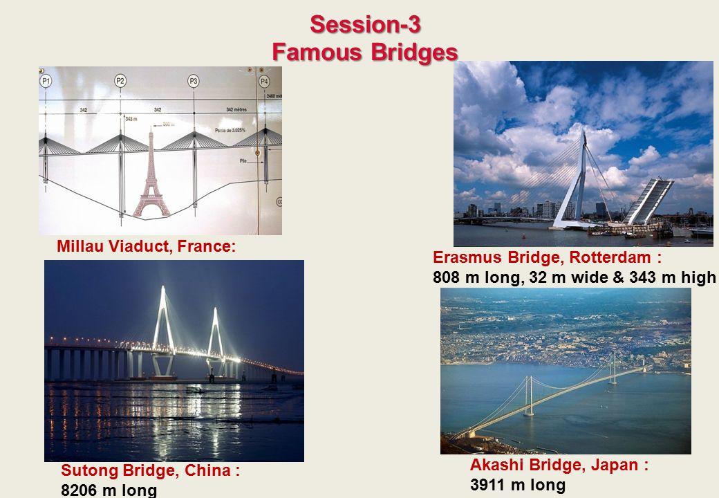 Session-3 Famous Bridges Millau Viaduct, France: Erasmus Bridge, Rotterdam : 808 m long, 32 m wide & 343 m high Sutong Bridge, China : 8206 m long Aka