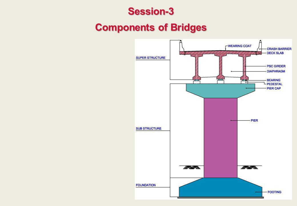 Session-3 Components of Bridges
