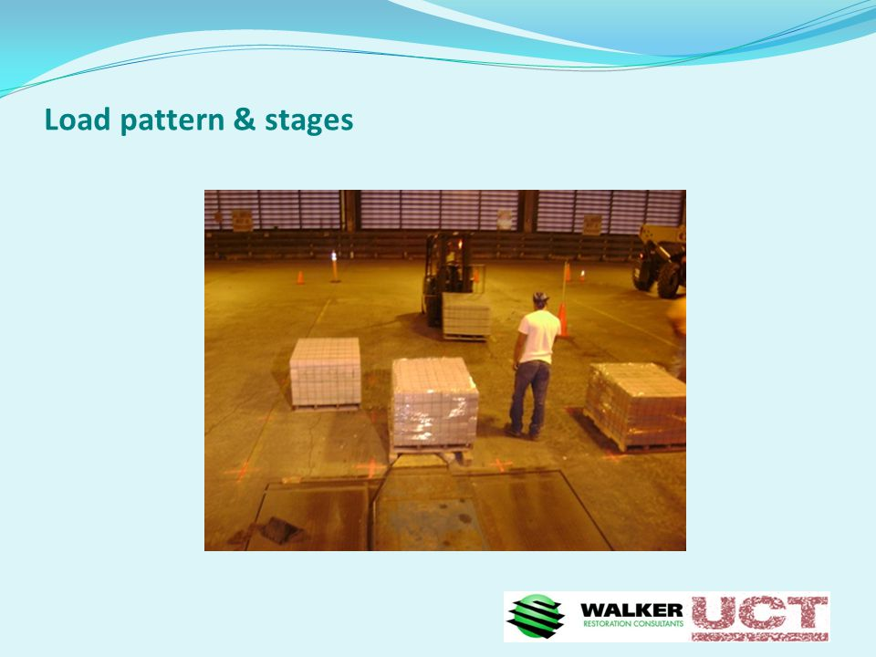 Load pattern & stages