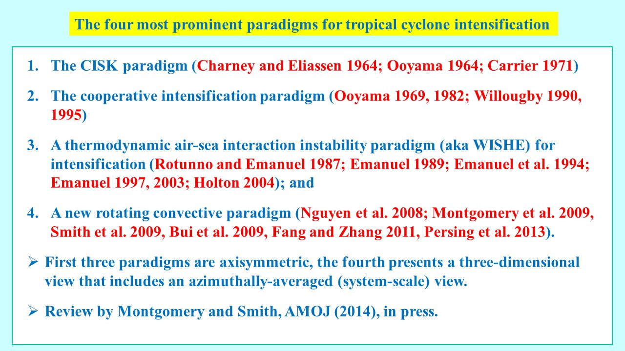 The four most prominent paradigms for tropical cyclone intensification 1.The CISK paradigm (Charney and Eliassen 1964; Ooyama 1964; Carrier 1971) 2.The cooperative intensification paradigm (Ooyama 1969, 1982; Willougby 1990, 1995) 3.A thermodynamic air-sea interaction instability paradigm (aka WISHE) for intensification (Rotunno and Emanuel 1987; Emanuel 1989; Emanuel et al.