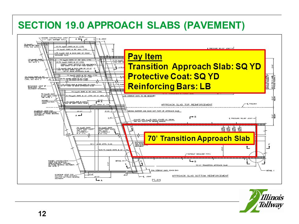SECTION 19.0 APPROACH SLABS (PAVEMENT) 70' Transition Approach Slab Pay Item Transition Approach Slab: SQ YD Protective Coat: SQ YD Reinforcing Bars: LB 12
